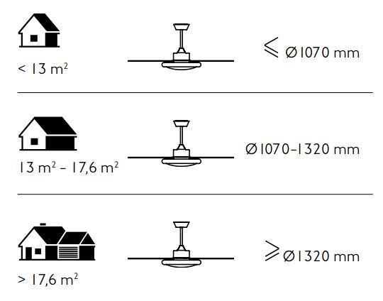 elegir un ventilador de techo